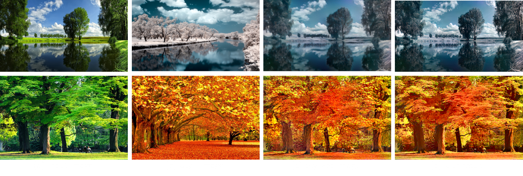 Photorealistic Style Transfer with Screened Poisson Equation